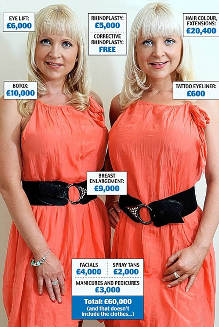 Jo and Kerry Burton plastic surgery to be the perfect identical twins